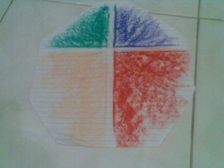 kombinasi 4 warna, arah arsiran dari tengah ke 4 penjuru mata angin