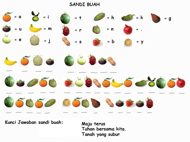 sandi buah